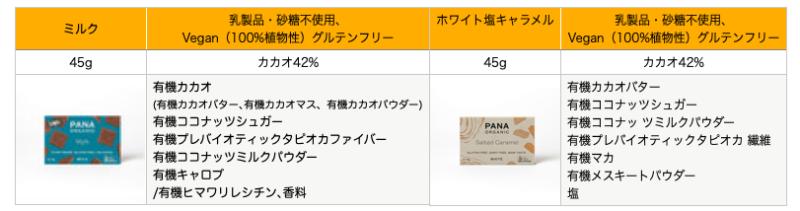 PANA(パナ)乳不使用チョコ